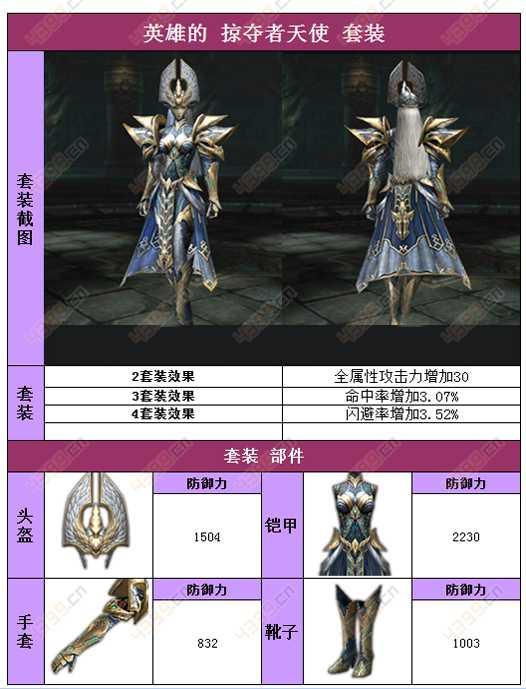 raven掠夺者精灵英雄的掠夺者天使套装