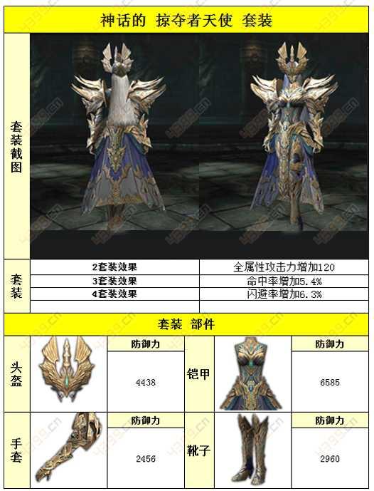 raven掠夺者精灵神话的掠夺者天使套装
