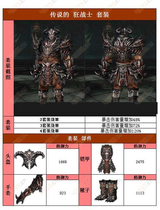 raven掠夺者盘古传说的狂战士套装