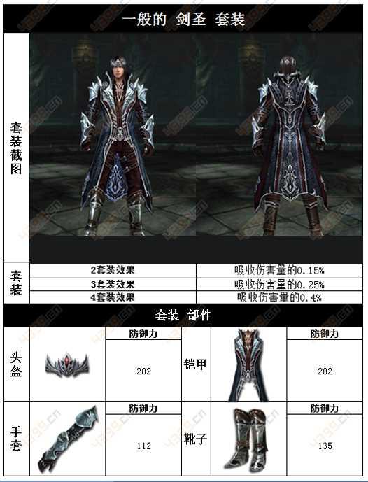 raven掠夺者人类一般的剑圣套装属性