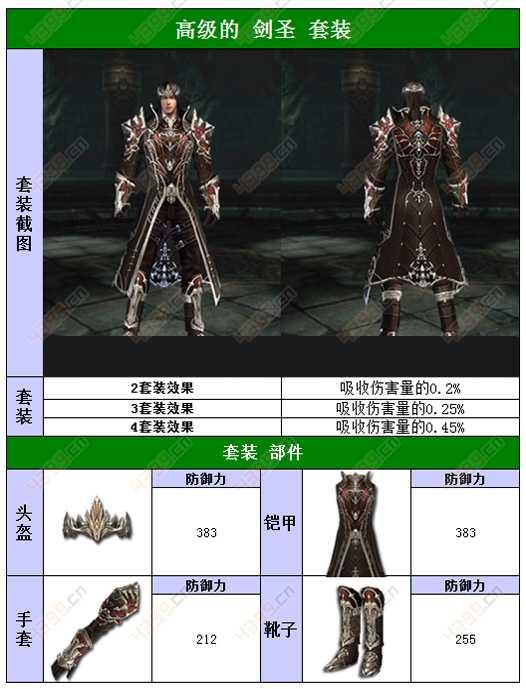 raven掠夺者高级剑圣套装怎么样