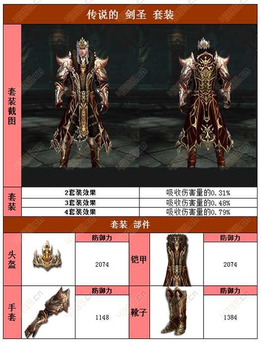 raven掠夺者人类传说的剑圣套装属性怎么样