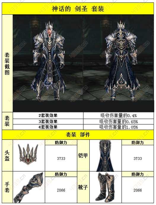 raven掠夺者人类神话的剑圣套装属性怎么样