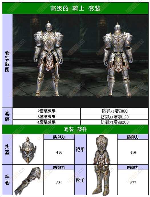 raven掠夺者人类高级的骑士套装