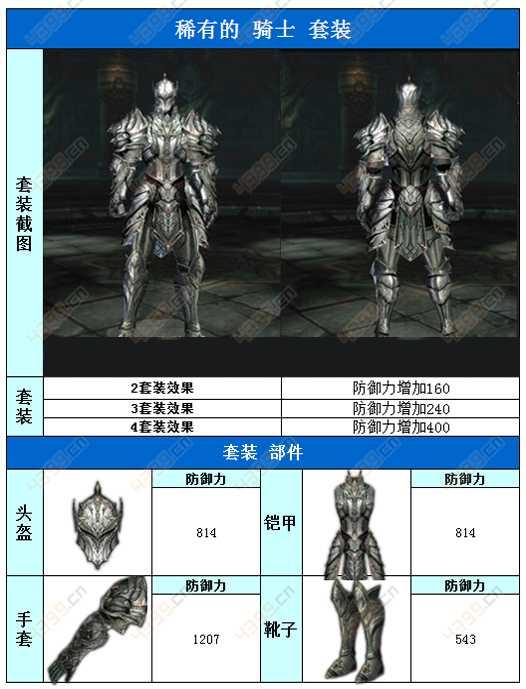 raven掠夺者人类稀有的骑士套装