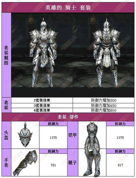 raven掠夺者人类英雄的骑士套装