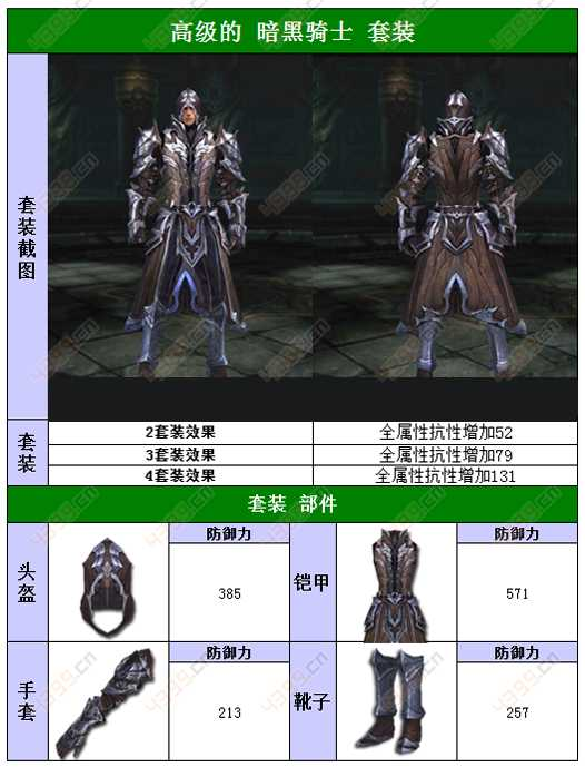 raven掠夺者人类高级的暗黑骑士套装