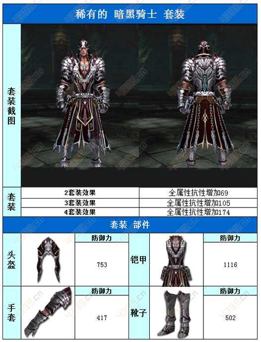 raven掠夺者人类稀有的暗黑骑士套装
