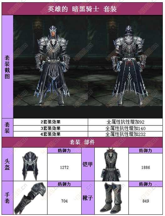 raven掠夺者人类英雄的暗黑骑士套装