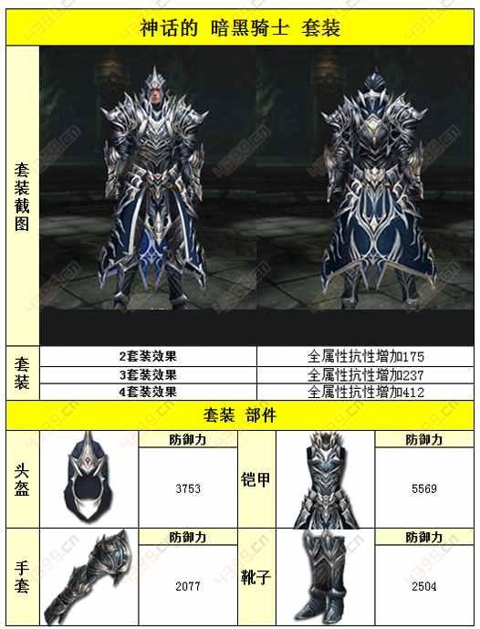 raven掠夺者人类神话的暗黑骑士套装