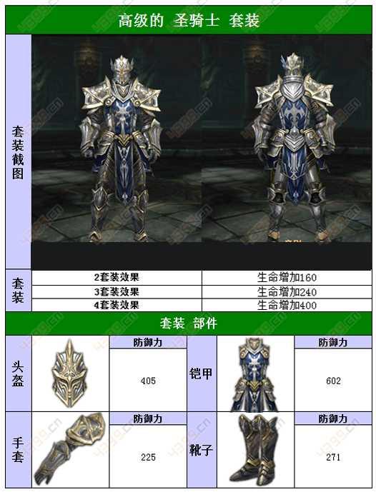 raven掠夺者人类高级的圣骑士套装