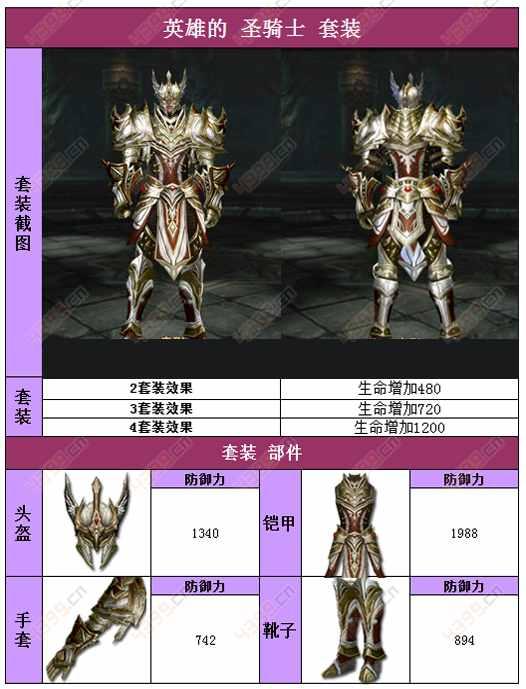 raven掠夺者人类英雄的圣骑士套装