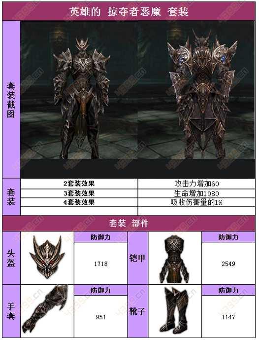 raven掠夺者人类英雄的掠夺者恶魔套装
