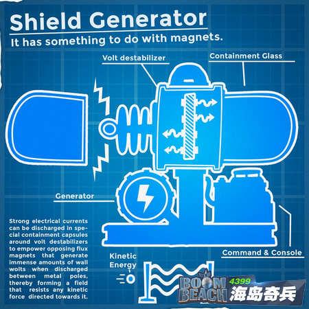 【更新预告】全新原型防御武器-护盾发生器