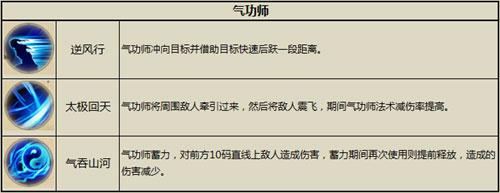 太极熊猫2气功师技能