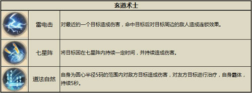 太极熊猫2东方道士技能