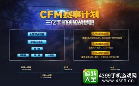 CF手游TCG参展