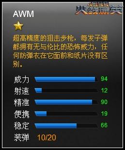 火线精英AWM属性