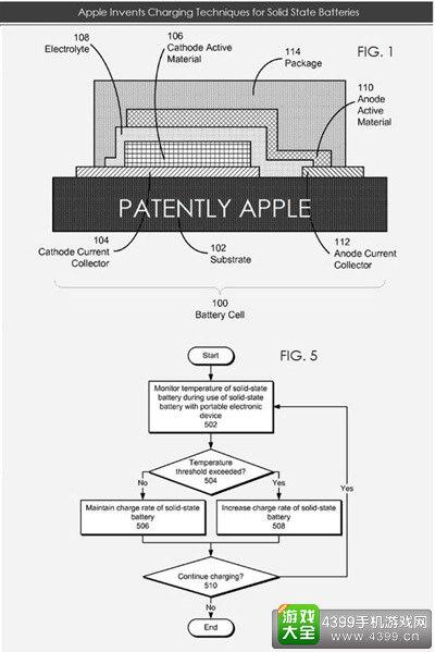 苹果新电池专利获批准