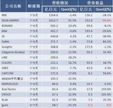 手机游戏行业分析 手游行业深度分析 4399手机游戏网