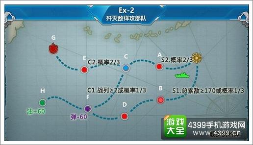 战舰少女r中间岛战役e2带路条件