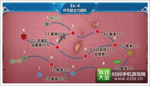 战舰少女r中间岛战役e4带路条件