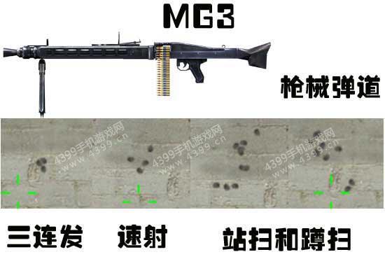 CF手游机枪MG3枪械测评6