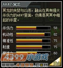 4399创世兵魂冥龙-AK47属性 多少钱