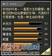 4399创世兵魂锵龙-M4A1属性 多少钱