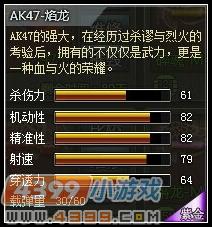 4399创世兵魂焰龙-AK47属性 多少钱
