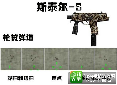 CF手游斯泰尔-S枪械解析