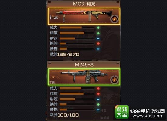 CF手游MG3翔龙枪械解析4