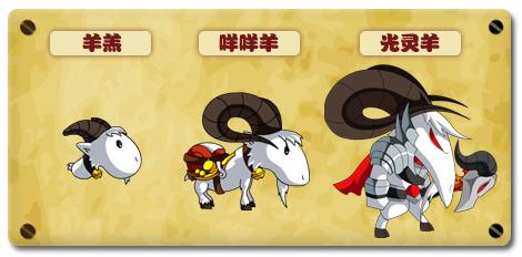造梦西游4光灵羊技能表