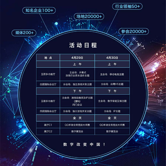 2016DCC中国数字产业峰会板块活动一览