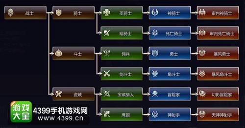 天堂2移动版