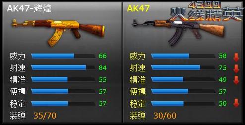 火线精英AK47用法教程