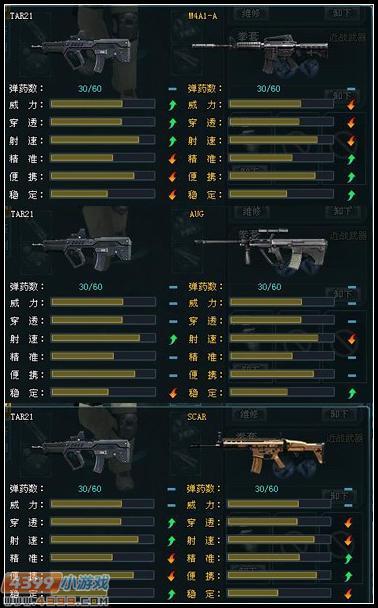 灵活高效 4399生死狙击全新GP神器TAR21
