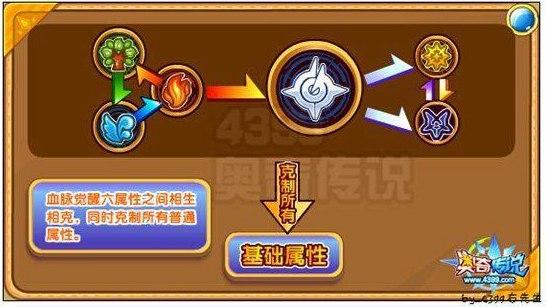 奥奇传说神武子龙解析属性