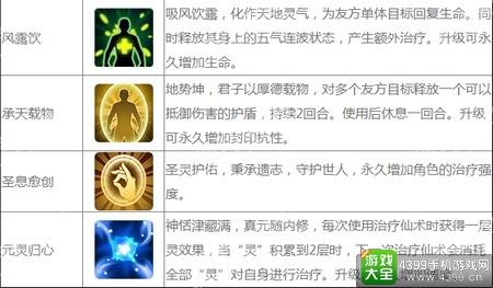 仙剑奇侠传3D回合巫月神教解析