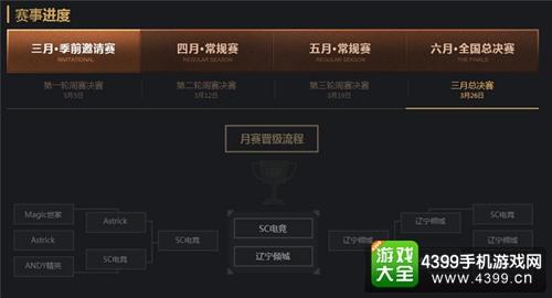 CF手游总决赛
