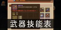 弹弹岛2武器技能表 武器技能一览