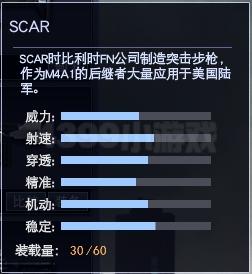 4399战争使命SCAR属性