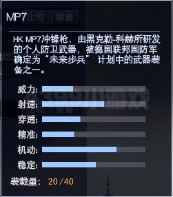 4399战争使命MP7属性