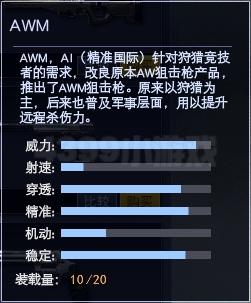 4399战争使命AWM武器属性