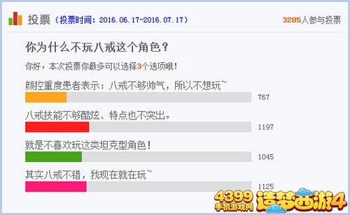 造梦西游4手机版投票专栏