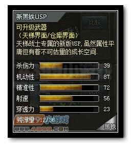 4399创世兵魂新黑铁USP属性