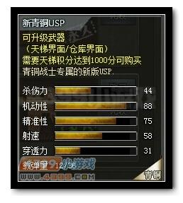 4399创世兵魂新青铜USP属性