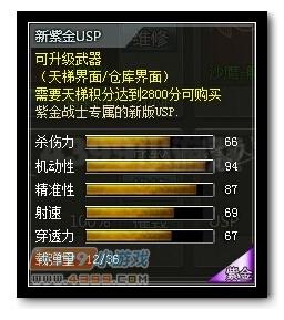 4399创世兵魂新紫金USP属性