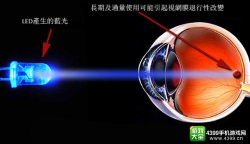 VR虽好谨防伤眼 中国台湾40岁男子过度沉浸致眼球受损