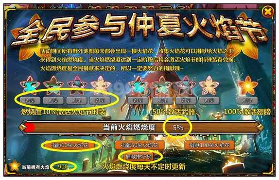 国王的勇士5仲夏火焰节攻略